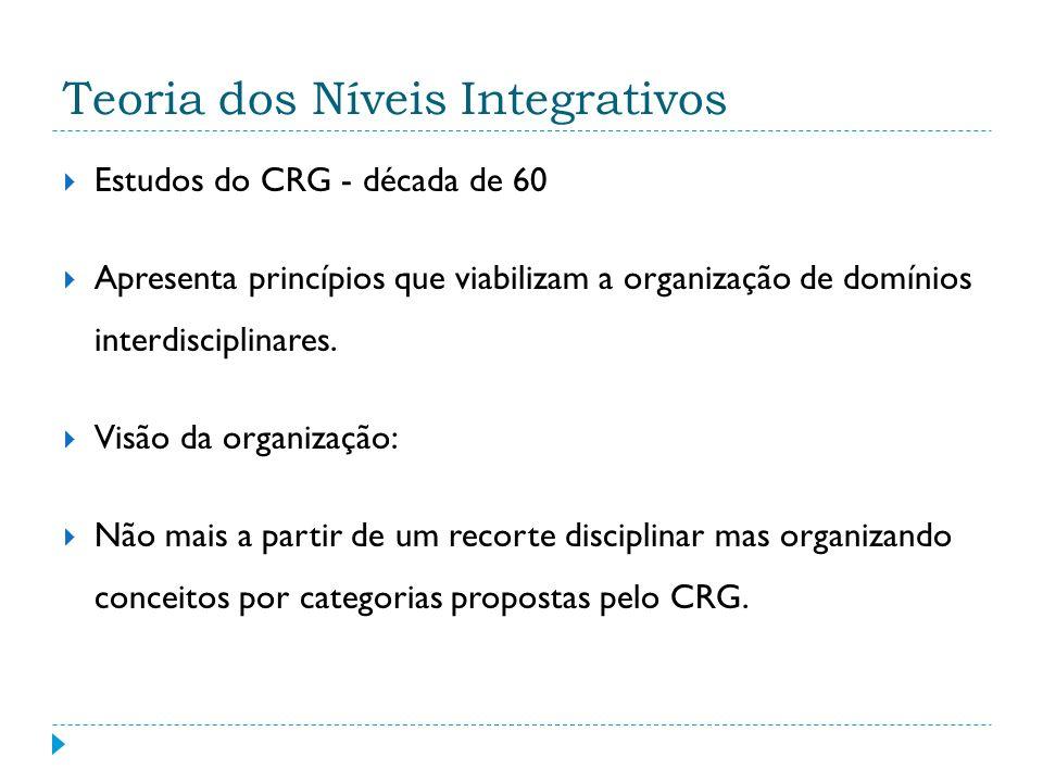 Teoria dos Níveis Integrativos Estudos do CRG - década de 60 Apresenta princípios que viabilizam a organização de domínios interdisciplinares.