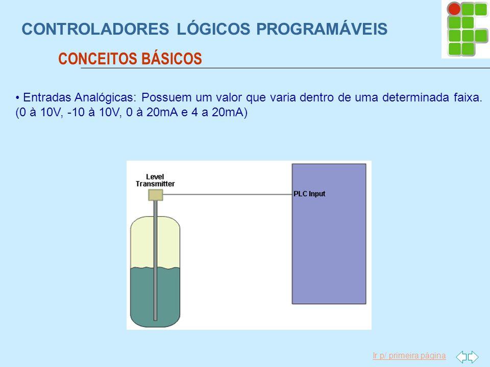Ir p/ primeira página CONTROLADORES LÓGICOS PROGRAMÁVEIS Entradas Analógicas: Possuem um valor que varia dentro de uma determinada faixa. (0 à 10V, -1