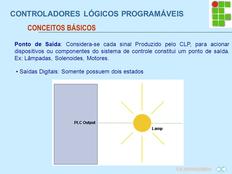 Ir p/ primeira página CONTROLADORES LÓGICOS PROGRAMÁVEIS Ponto de Saída: Considera-se cada sinal Produzido pelo CLP, para acionar dispositivos ou comp