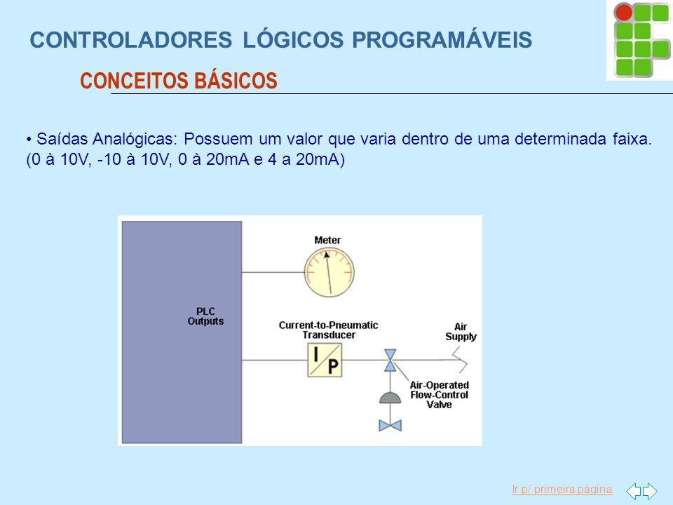 Ir p/ primeira página CONTROLADORES LÓGICOS PROGRAMÁVEIS Saídas Analógicas: Possuem um valor que varia dentro de uma determinada faixa. (0 à 10V, -10