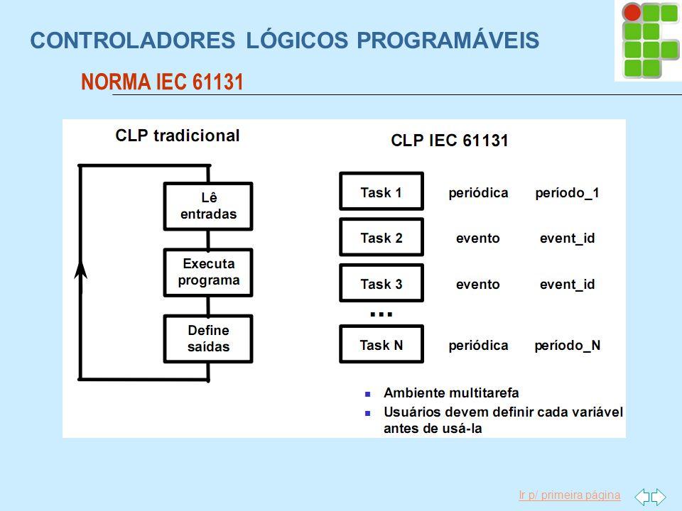 Ir p/ primeira página CONTROLADORES LÓGICOS PROGRAMÁVEIS NORMA IEC 61131