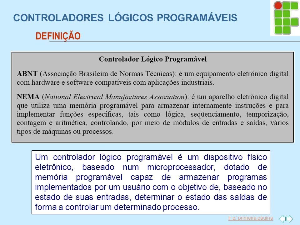 Ir p/ primeira página CONTROLADORES LÓGICOS PROGRAMÁVEIS DEFINIÇÃO Um controlador lógico programável é um dispositivo físico eletrônico, baseado num m
