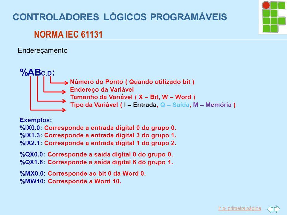 Ir p/ primeira página CONTROLADORES LÓGICOS PROGRAMÁVEIS NORMA IEC 61131 %AB C.D : Número do Ponto ( Quando utilizado bit ) Endereço da Variável Taman