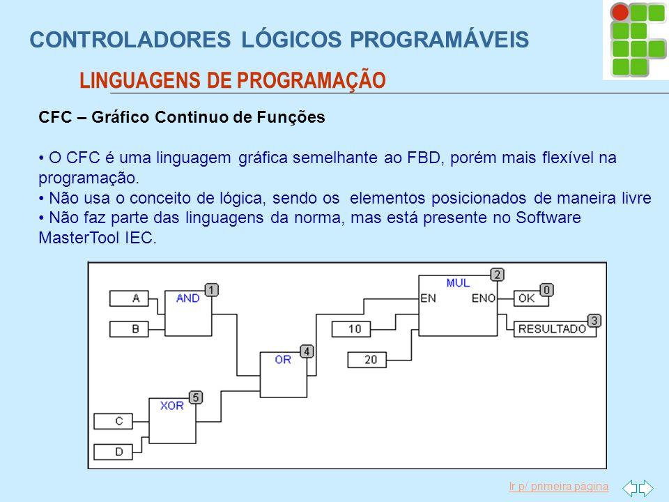 Ir p/ primeira página CONTROLADORES LÓGICOS PROGRAMÁVEIS LINGUAGENS DE PROGRAMAÇÃO CFC – Gráfico Continuo de Funções O CFC é uma linguagem gráfica sem
