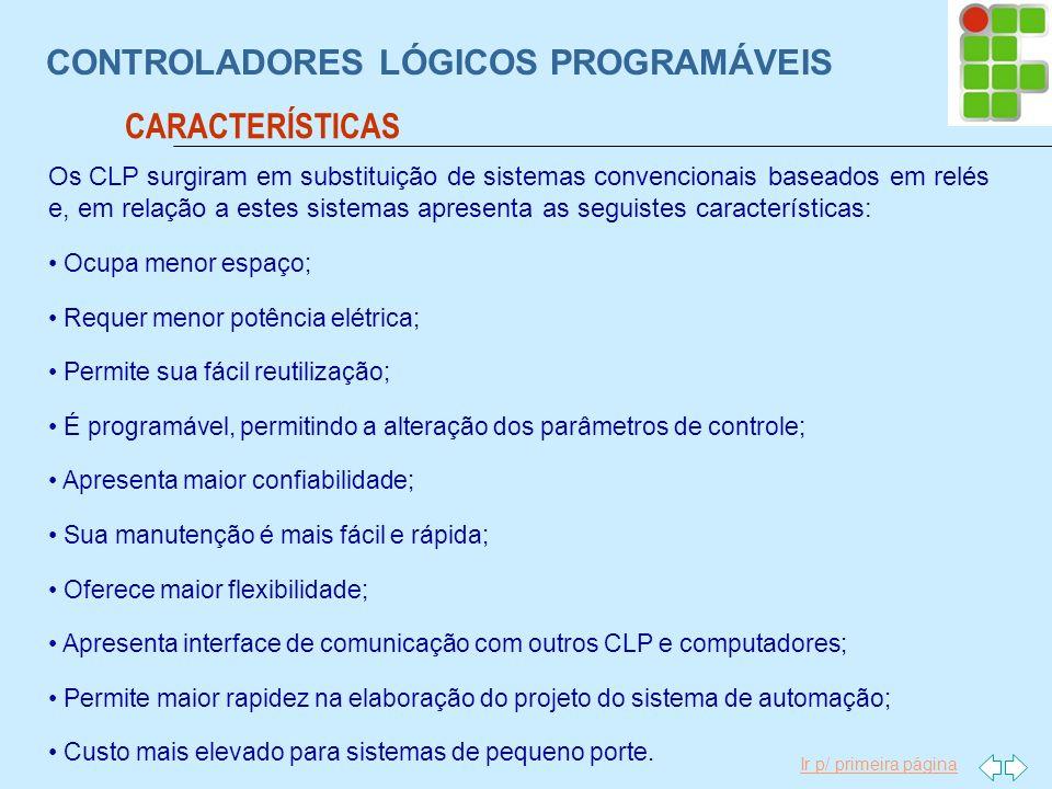 Ir p/ primeira página CONTROLADORES LÓGICOS PROGRAMÁVEIS CARACTERÍSTICAS Os CLP surgiram em substituição de sistemas convencionais baseados em relés e