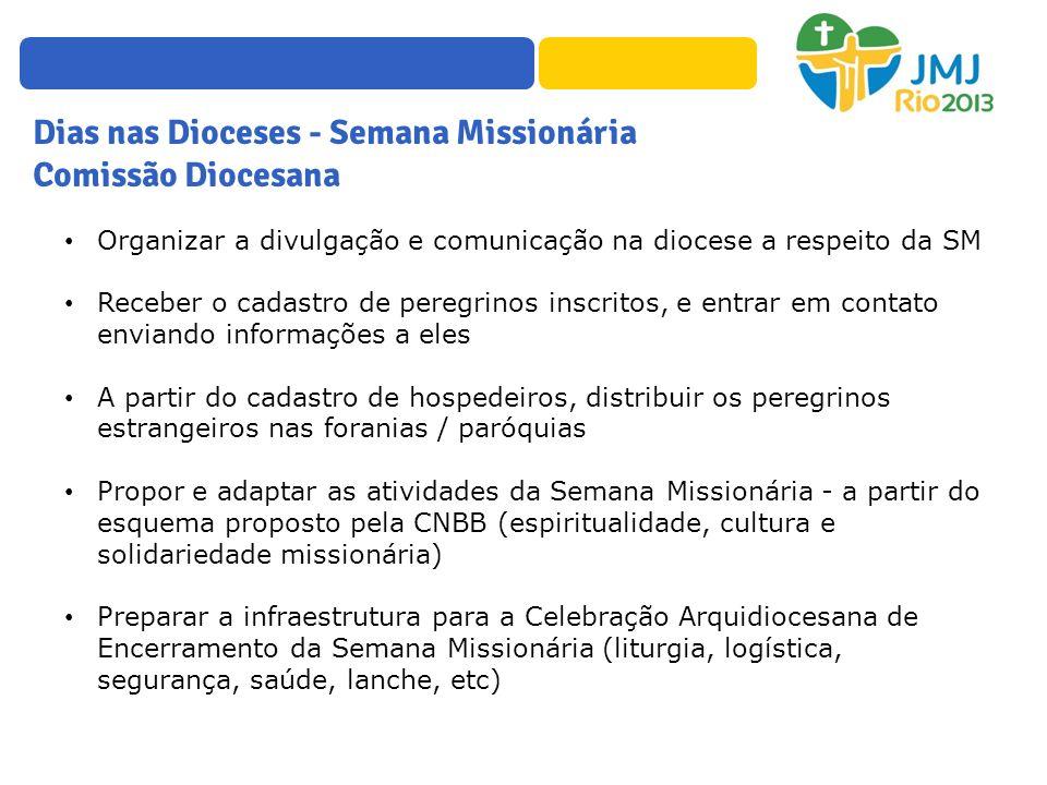 Dias nas Dioceses - Semana Missionária Comissão Diocesana Organizar a divulgação e comunicação na diocese a respeito da SM Receber o cadastro de pereg