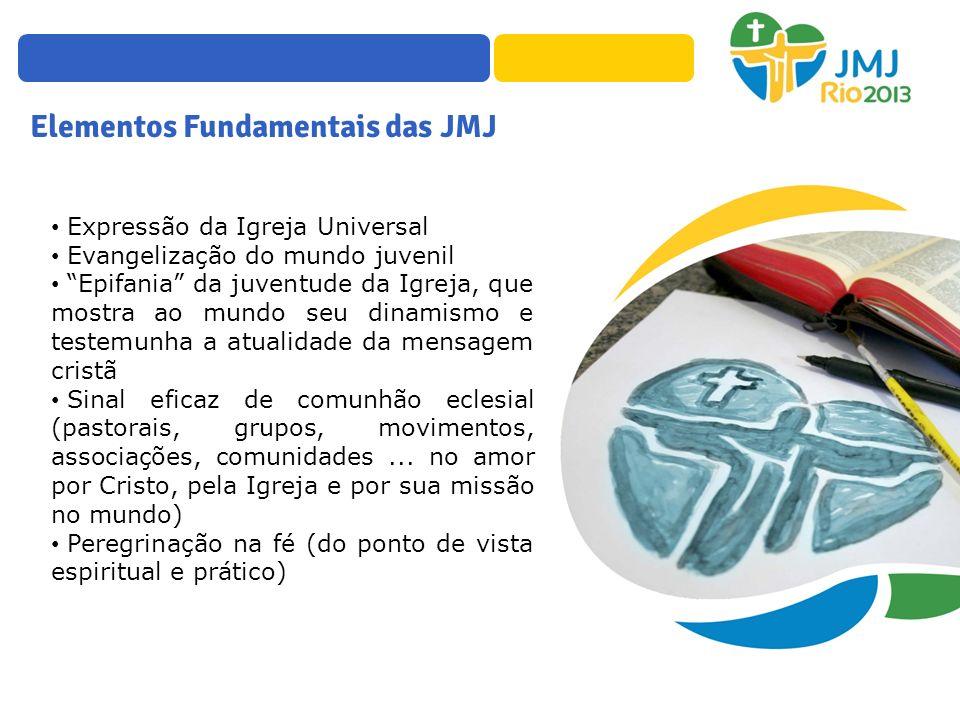 Elementos Fundamentais das JMJ Expressão da Igreja Universal Evangelização do mundo juvenil Epifania da juventude da Igreja, que mostra ao mundo seu d