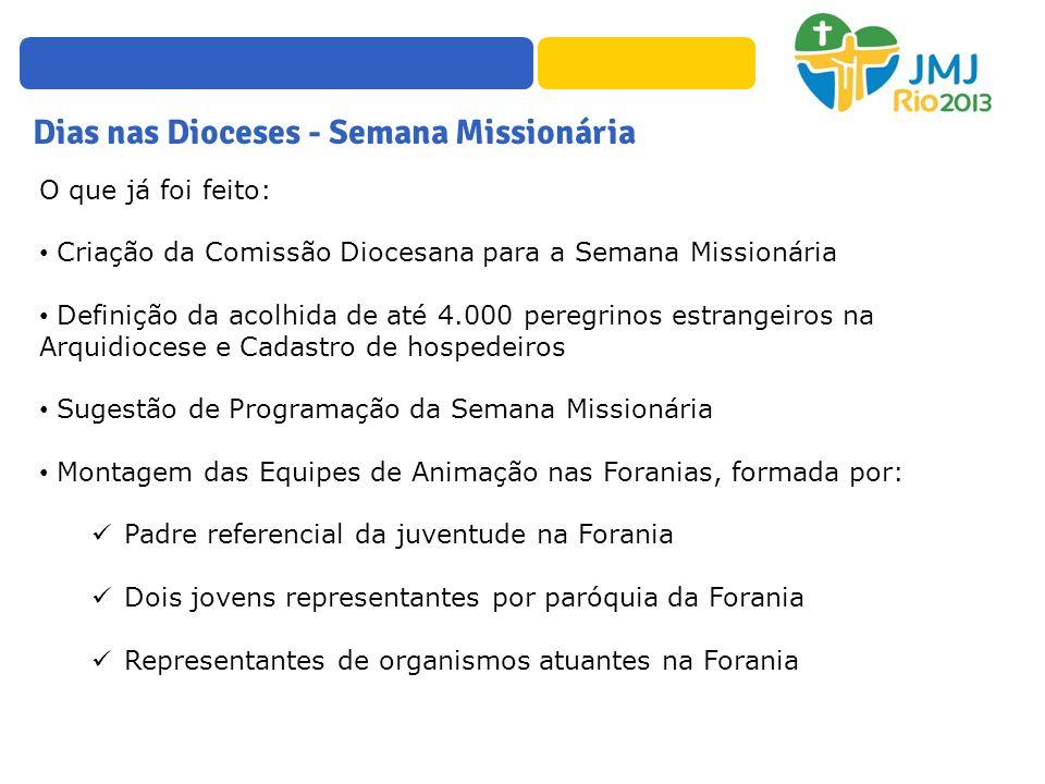 O que já foi feito: Criação da Comissão Diocesana para a Semana Missionária Definição da acolhida de até 4.000 peregrinos estrangeiros na Arquidiocese