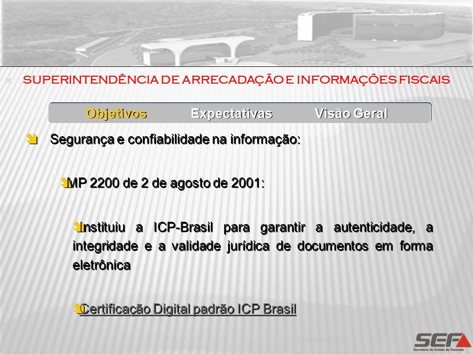 Objetivos Expectativas Visão Geral Segurança e confiabilidade na informação: MP 2200 de 2 de agosto de 2001: Instituiu a ICP-Brasil para garantir a au