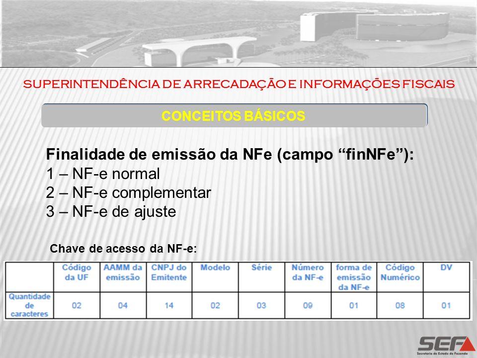 CONCEITOS BÁSICOS Finalidade de emissão da NFe (campo finNFe): 1 – NF-e normal 2 – NF-e complementar 3 – NF-e de ajuste SUPERINTENDÊNCIA DE ARRECADAÇÃ