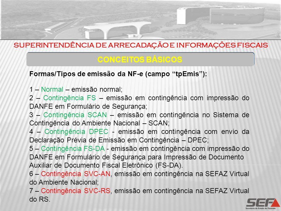 CONCEITOS BÁSICOS Formas/Tipos de emissão da NF-e (campo tpEmis): 1 – Normal – emissão normal; 2 – Contingência FS – emissão em contingência com impre
