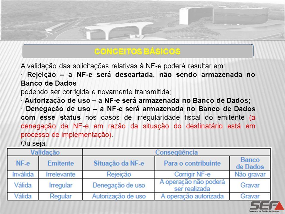 CONCEITOS BÁSICOS A validação das solicitações relativas à NF-e poderá resultar em: · Rejeição – a NF-e será descartada, não sendo armazenada no Banco