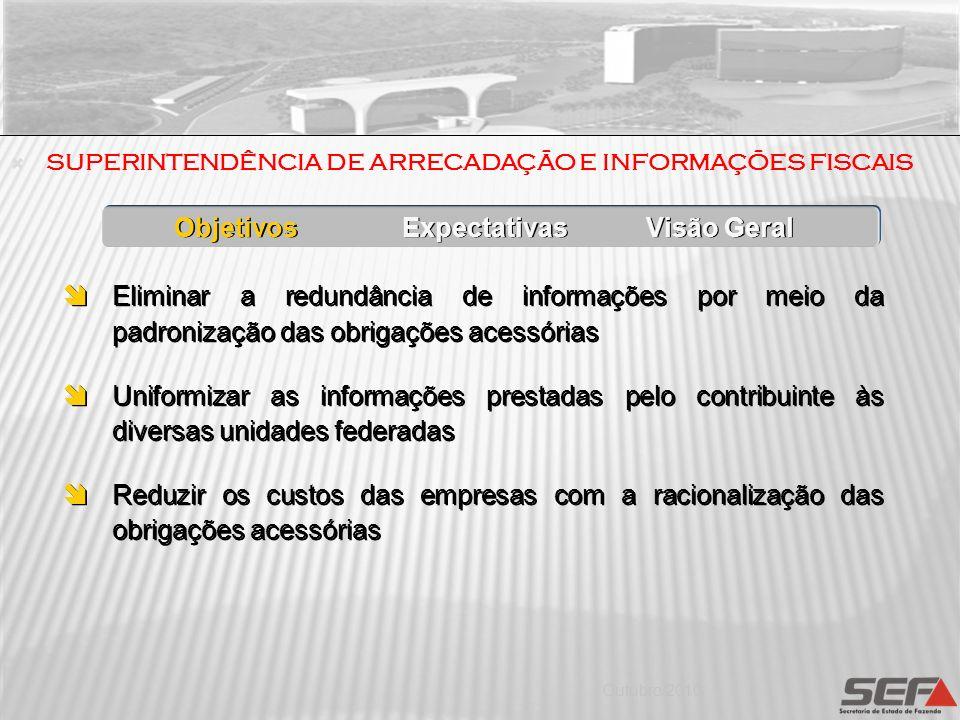 SUPERINTENDÊNCIA DE ARRECADAÇÃO E INFORMAÇÕES FISCAIS LISTA DE CONTRIBUINTES OBRIGADOS: A lista de contribuintes obrigados à NF-e é construída através dos seguintes critérios: CNAE principal ou secundária cadastrada na SEF/MG com base na tabela de CNAE publicada no site http://portalnfe.fazenda.mg.gov.br/download.html ; http://portalnfe.fazenda.mg.gov.br/download.html Credenciamento pelo contribuinte como obrigado, independente de se encontrar em alguma destas CNAEs (o contribuinte pode praticar alguma atividade secundária que o obrigue à NF-e);