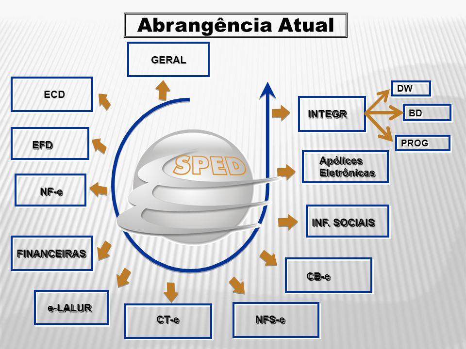 SUPERINTENDÊNCIA DE ARRECADAÇÃO E INFORMAÇÕES FISCAIS NF-e Abrangência Abrangência Dentre as orientações sobre o Projeto NF-e destacam-se: No Portal Nacional (http://www.nfe.fazenda.gov.br/portal/) as dispostas no Manual de Integração do Contribuinte;http://www.nfe.fazenda.gov.br/portal/ No Portal SEF/MG (http://portalnfe.fazenda.mg.gov.br/) o Manual de Credenciamento; Cartilha NF-e; lista com Autoridades Certificadoras; aplicativo assinador (SEFAZ/RS);http://portalnfe.fazenda.mg.gov.br/ Atenção para a listagem dos contribuintes obrigados à NF-e (porém esta serve apenas como referência).