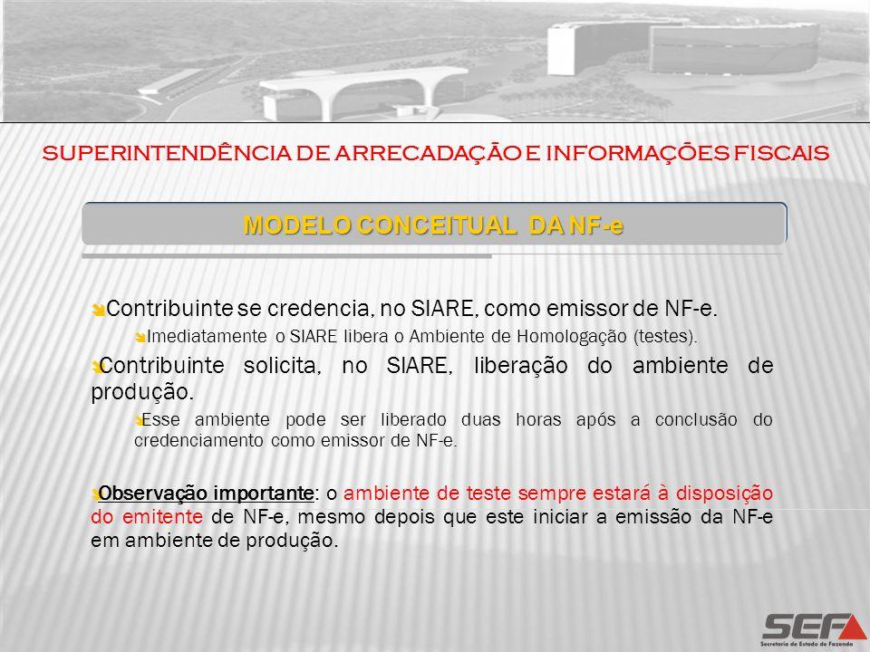 Legislação Abrangência NF-e: Ajuste SINIEF 07/2005 (30/09/2005) Institui a NF-e e define os procedimentos operacionais do fisco e contribuintes.