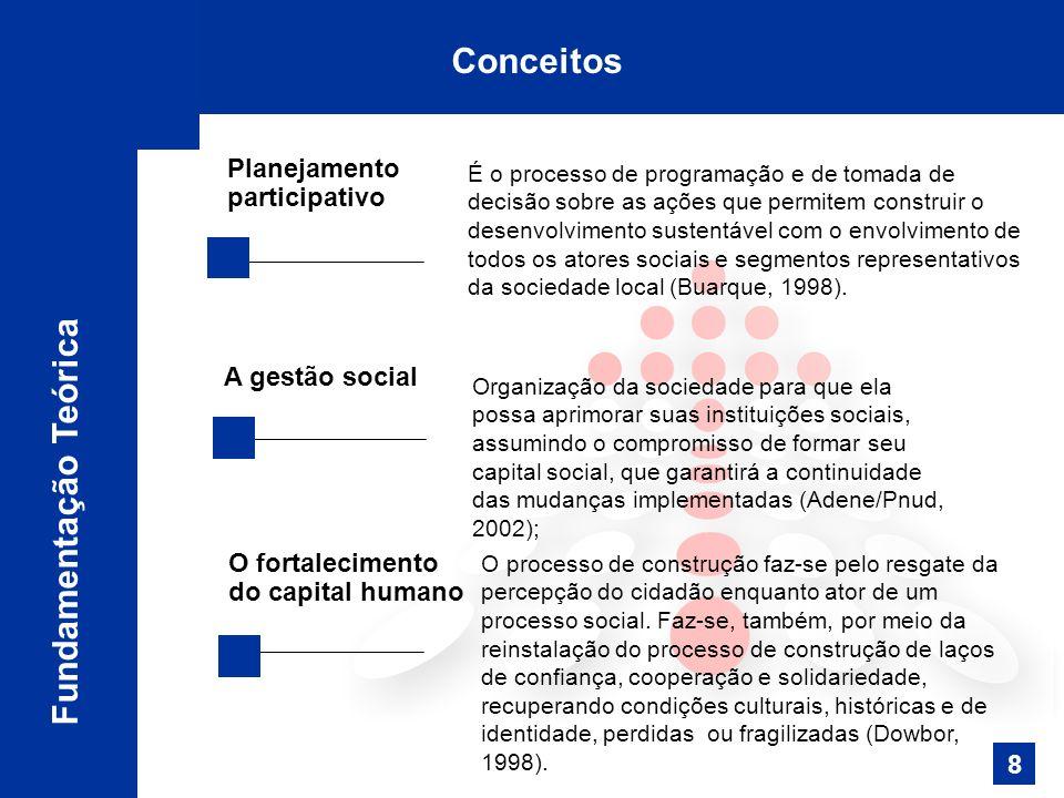 É o processo de programação e de tomada de decisão sobre as ações que permitem construir o desenvolvimento sustentável com o envolvimento de todos os atores sociais e segmentos representativos da sociedade local (Buarque, 1998).