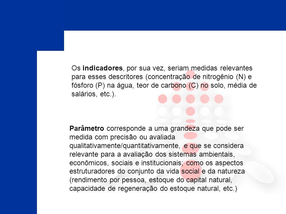 Os indicadores, por sua vez, seriam medidas relevantes para esses descritores (concentração de nitrogênio (N) e fósforo (P) na água, teor de carbono (