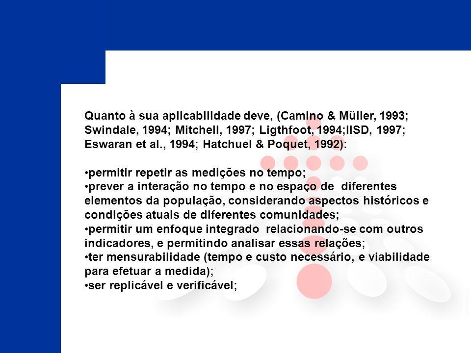 Quanto à sua aplicabilidade deve, (Camino & Müller, 1993; Swindale, 1994; Mitchell, 1997; Ligthfoot, 1994;IISD, 1997; Eswaran et al., 1994; Hatchuel & Poquet, 1992): permitir repetir as medições no tempo; prever a interação no tempo e no espaço de diferentes elementos da população, considerando aspectos históricos e condições atuais de diferentes comunidades; permitir um enfoque integrado relacionando-se com outros indicadores, e permitindo analisar essas relações; ter mensurabilidade (tempo e custo necessário, e viabilidade para efetuar a medida); ser replicável e verificável;