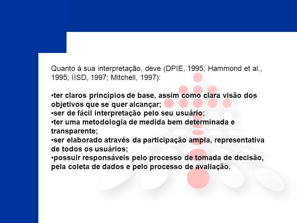 Quanto à sua interpretação, deve (DPIE, 1995; Hammond et al., 1995; IISD, 1997; Mitchell, 1997): ter claros princípios de base, assim como clara visão dos objetivos que se quer alcançar; ser de fácil interpretação pelo seu usuário; ter uma metodologia de medida bem determinada e transparente; ser elaborado através da participação ampla, representativa de todos os usuários; possuir responsáveis pelo processo de tomada de decisão, pela coleta de dados e pelo processo de avaliação.