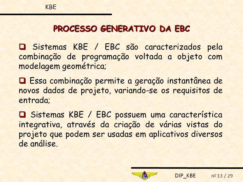 DIP_KBE n o 13 / 29 Sistemas KBE / EBC são caracterizados pela combinação de programação voltada a objeto com modelagem geométrica; Essa combinação pe