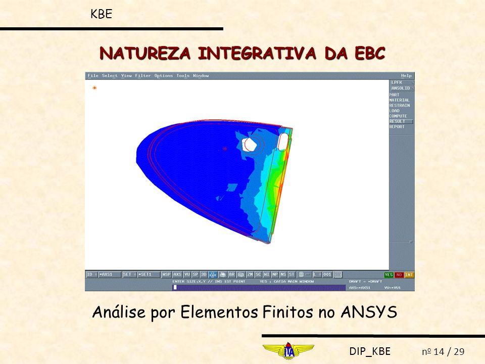 DIP_KBE n o 14 / 29 NATUREZA INTEGRATIVA DA EBC Análise por Elementos Finitos no ANSYS KBE