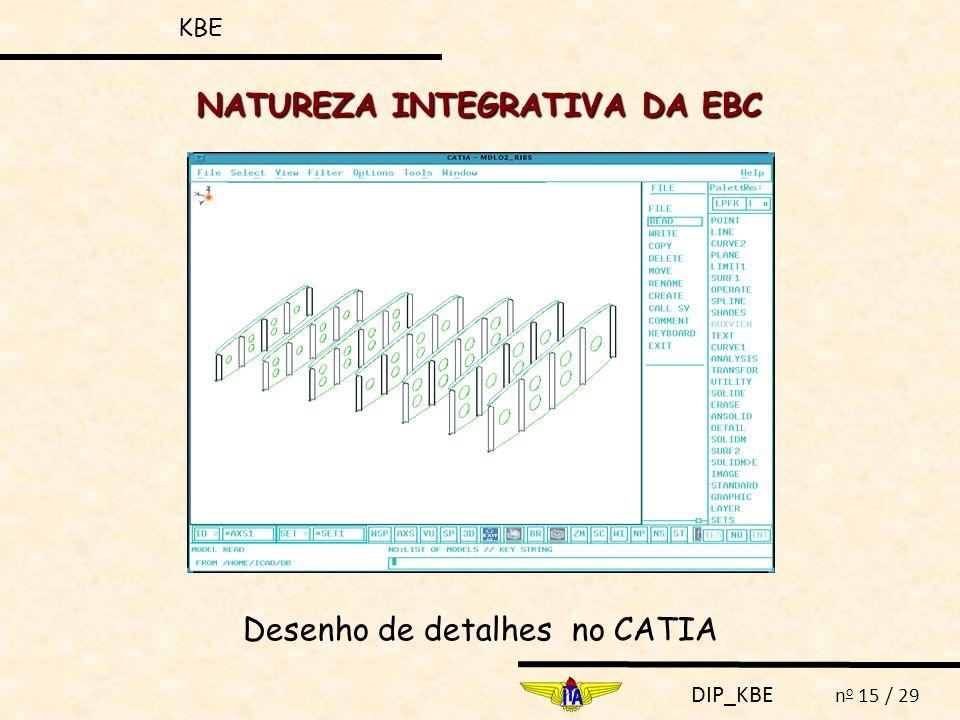 DIP_KBE n o 15 / 29 Desenho de detalhes no CATIA NATUREZA INTEGRATIVA DA EBC KBE