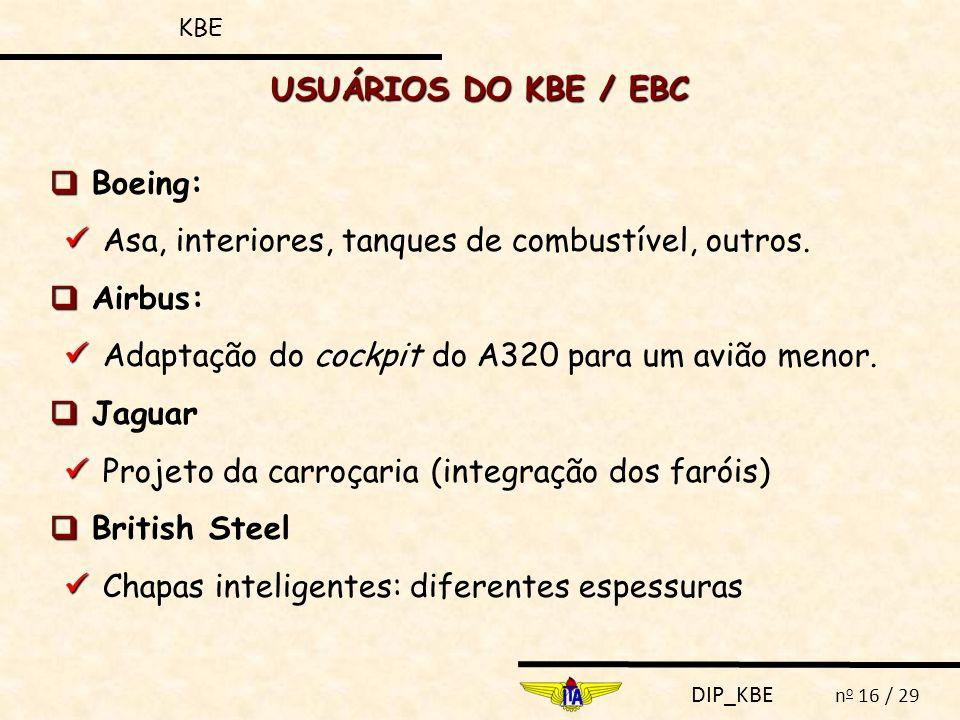 DIP_KBE n o 16 / 29 USUÁRIOS DO KBE / EBC Boeing: Asa, interiores, tanques de combustível, outros. Airbus: Adaptação do cockpit do A320 para um avião