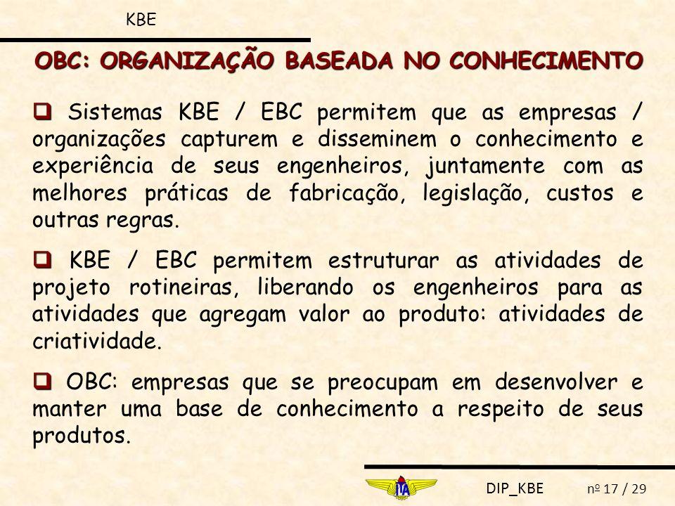 DIP_KBE n o 17 / 29 OBC: ORGANIZAÇÃO BASEADA NO CONHECIMENTO Sistemas KBE / EBC permitem que as empresas / organizações capturem e disseminem o conhec