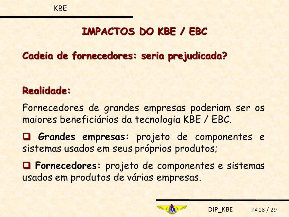 DIP_KBE n o 18 / 29 IMPACTOS DO KBE / EBC Cadeia de fornecedores: seria prejudicada? Realidade: Fornecedores de grandes empresas poderiam ser os maior