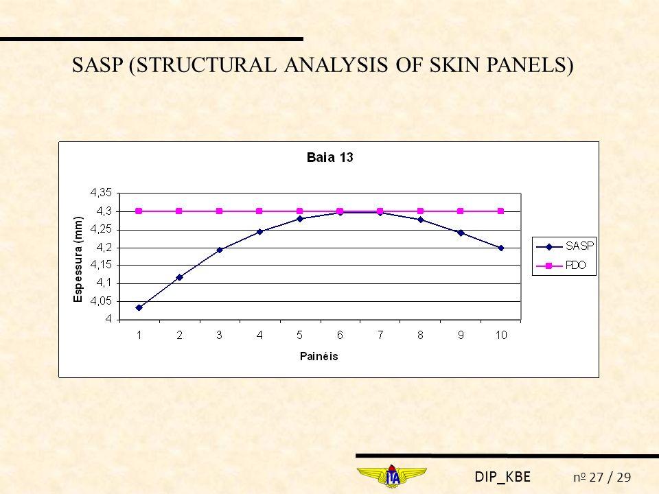DIP_KBE n o 27 / 29 SASP (STRUCTURAL ANALYSIS OF SKIN PANELS)