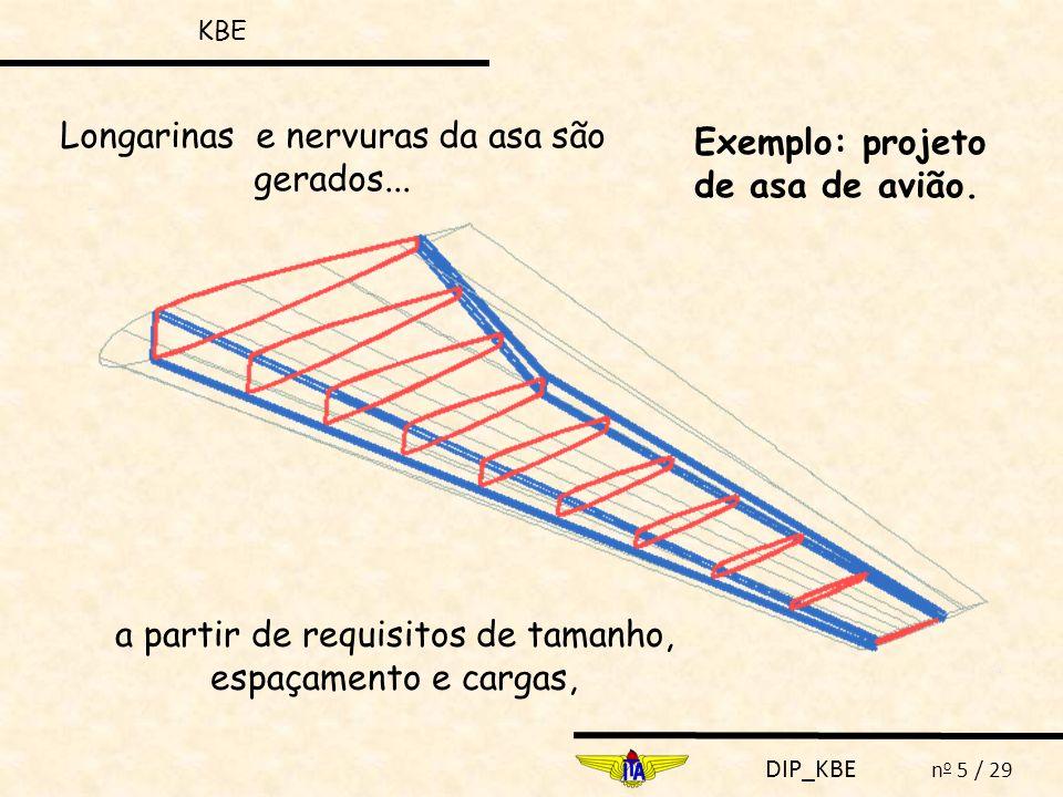DIP_KBE n o 5 / 29 Longarinas e nervuras da asa são gerados... a partir de requisitos de tamanho, espaçamento e cargas, Exemplo: projeto de asa de avi