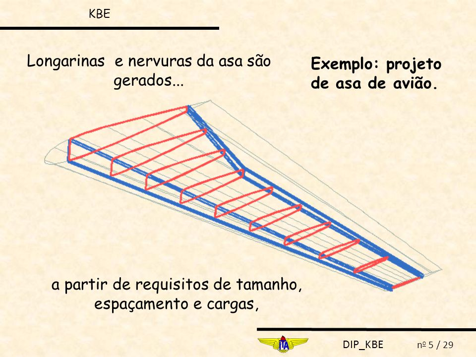 DIP_KBE n o 26 / 29 SASP (STRUCTURAL ANALYSIS OF SKIN PANELS) public static SkinPanel[] getPanelsIniciais(int baia) { Vector panelsPorBaia1 = new Vector(); SkinPanel[] panelsPorBaiaArray; int baiaAtual = 0; for (int j=0; j < panels.length; j++){ baiaAtual =Integer.parseInt(((Integer.toString( panelsIniciais[j].getIdentifier())).substring(1,3))); if(baiaAtual == baia){ panelsPorBaia1.addElement(panelsIniciais[j]); } panelsPorBaiaArray = new SkinPanel[panelsPorBaia1.size()]; for (int i=0; i< panelsPorBaia1.size(); i++){ panelsPorBaiaArray[i]=(SkinPanel)panelsPorBaia1.elementAt(i); } return panelsPorBaiaArray; }