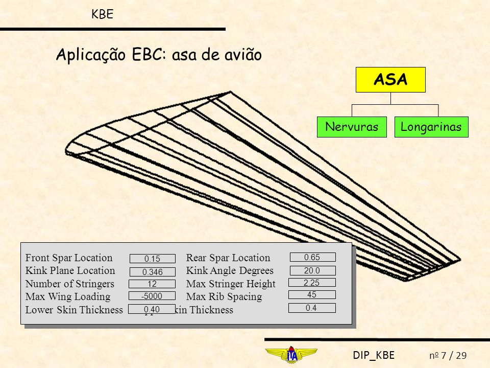 DIP_KBE n o 7 / 29 Aplicação EBC: asa de avião Front Spar Location Rear Spar Location Kink Plane Location Kink Angle Degrees Number of Stringers Max S