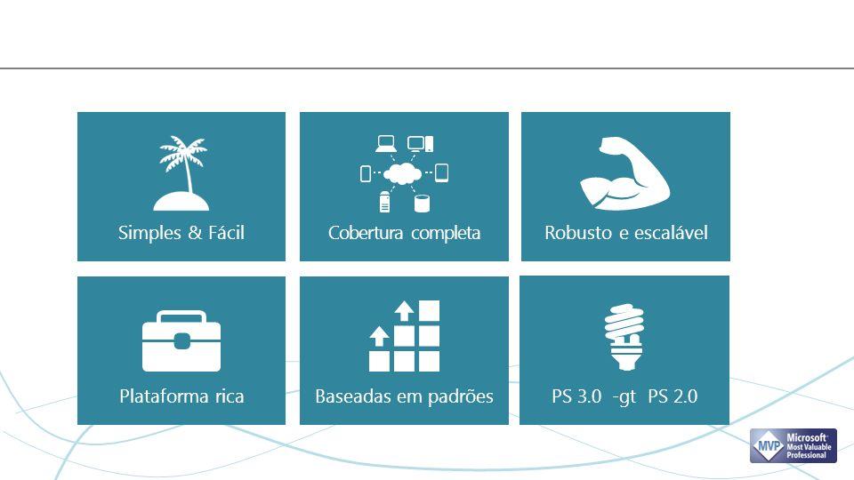Simples & Fácil PS 3.0 -gt PS 2.0 Robusto e escalável Cobertura completa Plataforma ricaBaseadas em padrões