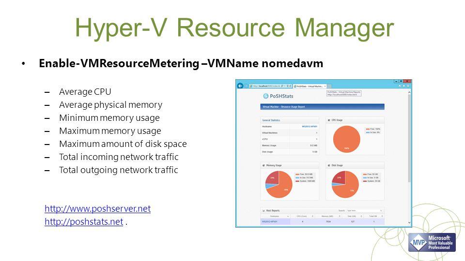 Hyper-V Resource Manager Enable-VMResourceMetering –VMName nomedavm – Average CPU – Average physical memory – Minimum memory usage – Maximum memory usage – Maximum amount of disk space – Total incoming network traffic – Total outgoing network traffic http://www.poshserver.net http://poshstats.nethttp://poshstats.net.
