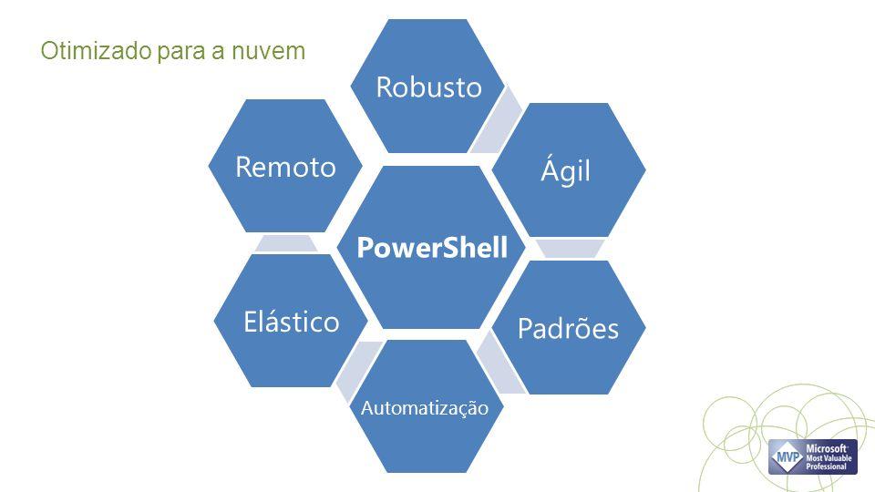 Otimizado para a nuvem PowerShell RobustoÁgilPadrões Automatização ElásticoRemoto