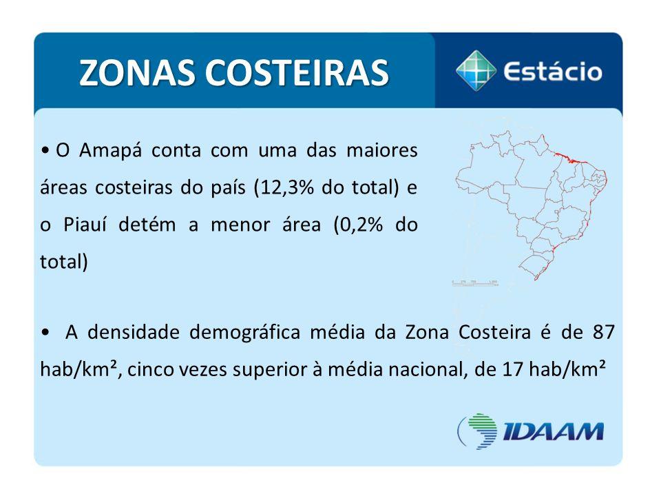 ZONAS COSTEIRAS O Amapá conta com uma das maiores áreas costeiras do país (12,3% do total) e o Piauí detém a menor área (0,2% do total) A densidade de