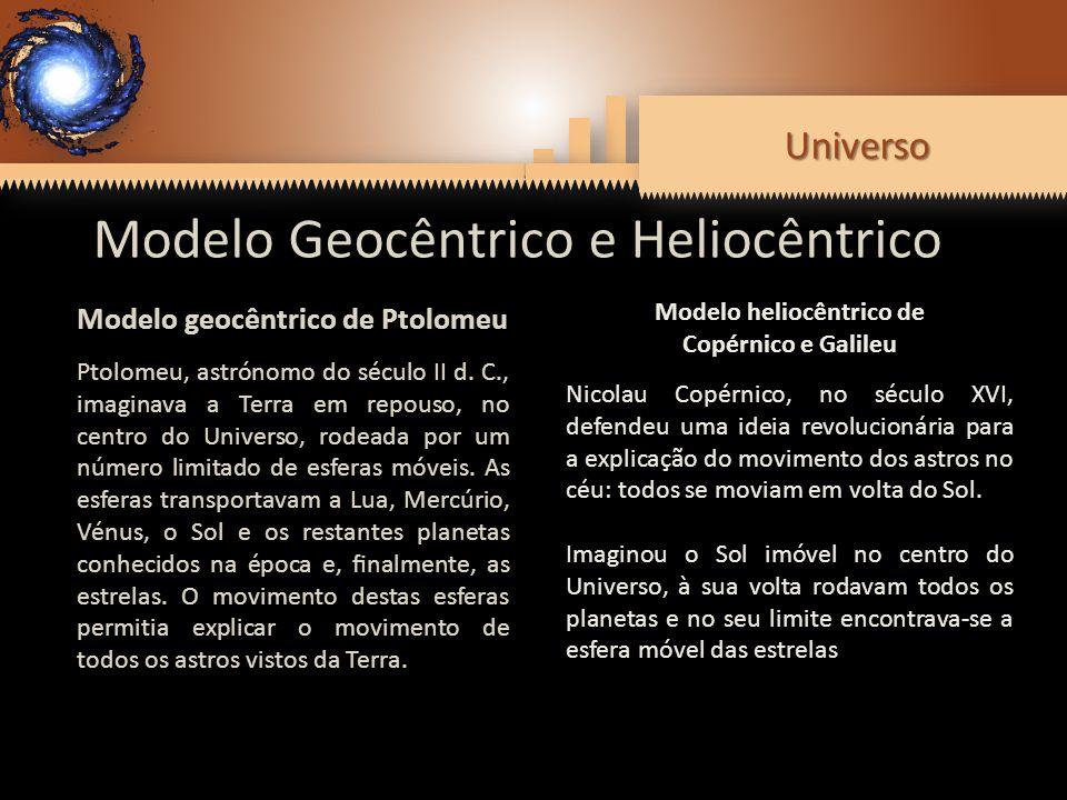 UniversoUniverso Modelo Geocêntrico e Heliocêntrico Modelo heliocêntrico de Copérnico e Galileu Nicolau Copérnico, no século XVI, defendeu uma ideia r