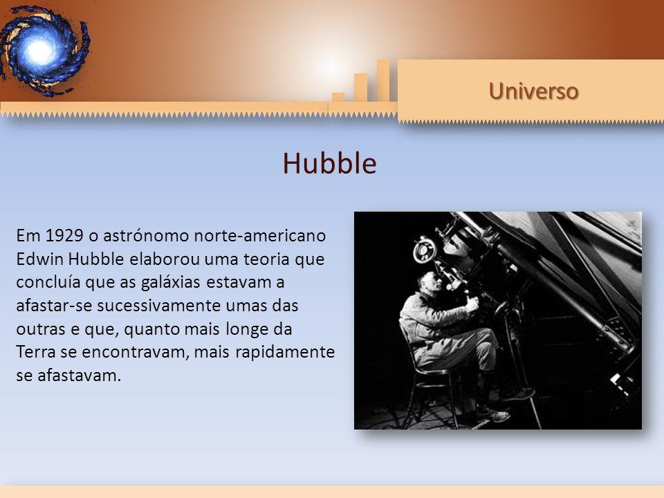 Universo Hubble Em 1929 o astrónomo norte-americano Edwin Hubble elaborou uma teoria que concluía que as galáxias estavam a afastar-se sucessivamente