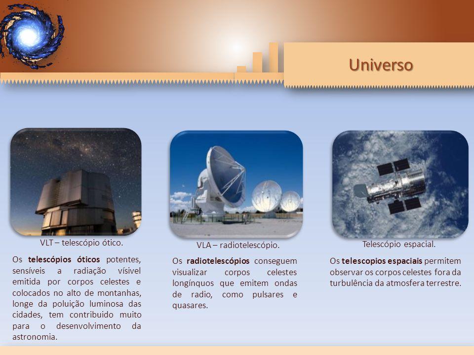 Universo Os telescópios óticos potentes, sensíveis a radiação vísivel emitida por corpos celestes e colocados no alto de montanhas, longe da poluição