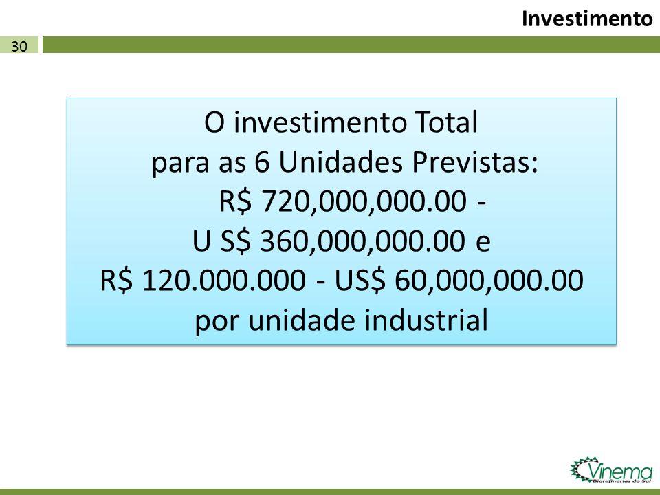 30 Investimento O investimento Total para as 6 Unidades Previstas: R$ 720,000,000.00 - U S$ 360,000,000.00 e R$ 120.000.000 - US$ 60,000,000.00 por un