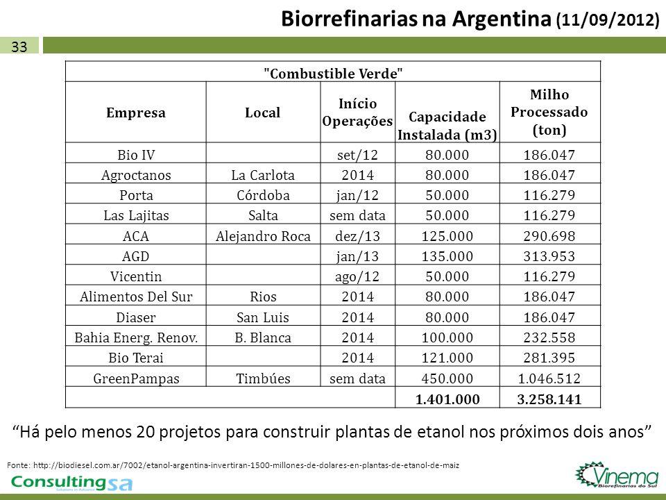 33 Biorrefinarias na Argentina (11/09/2012) Fonte: http://biodiesel.com.ar/7002/etanol-argentina-invertiran-1500-millones-de-dolares-en-plantas-de-eta