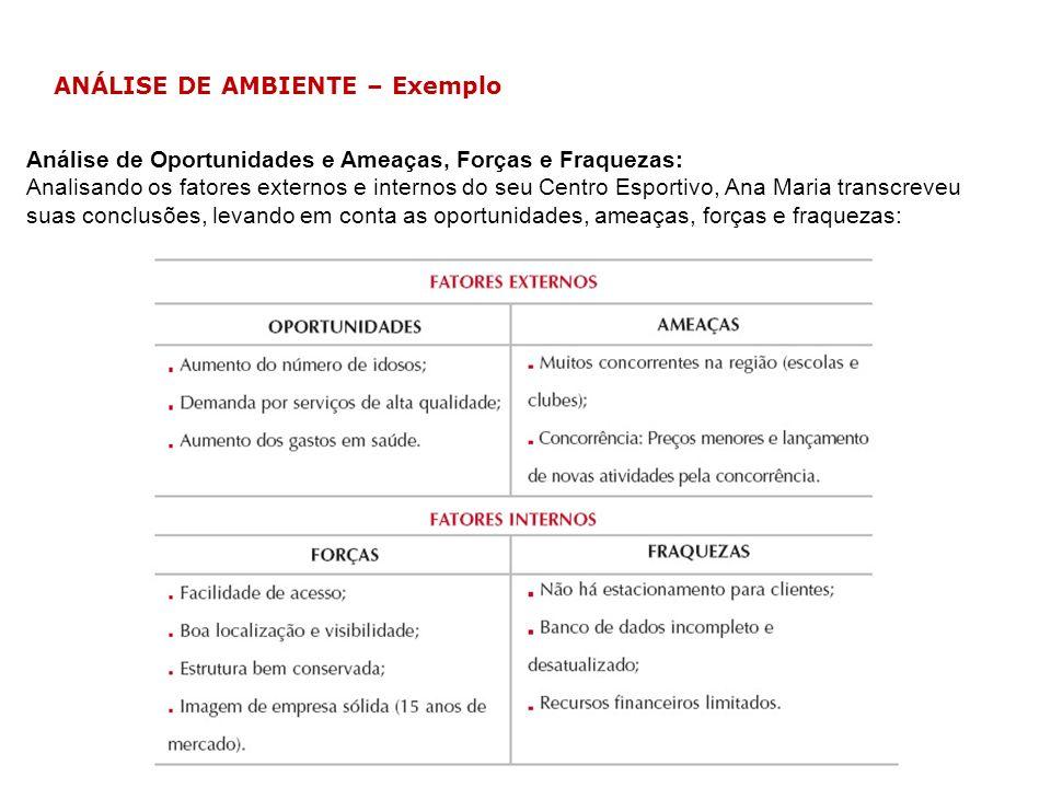 ANÁLISE DE AMBIENTE – Exemplo Análise de Oportunidades e Ameaças, Forças e Fraquezas: Analisando os fatores externos e internos do seu Centro Esportiv