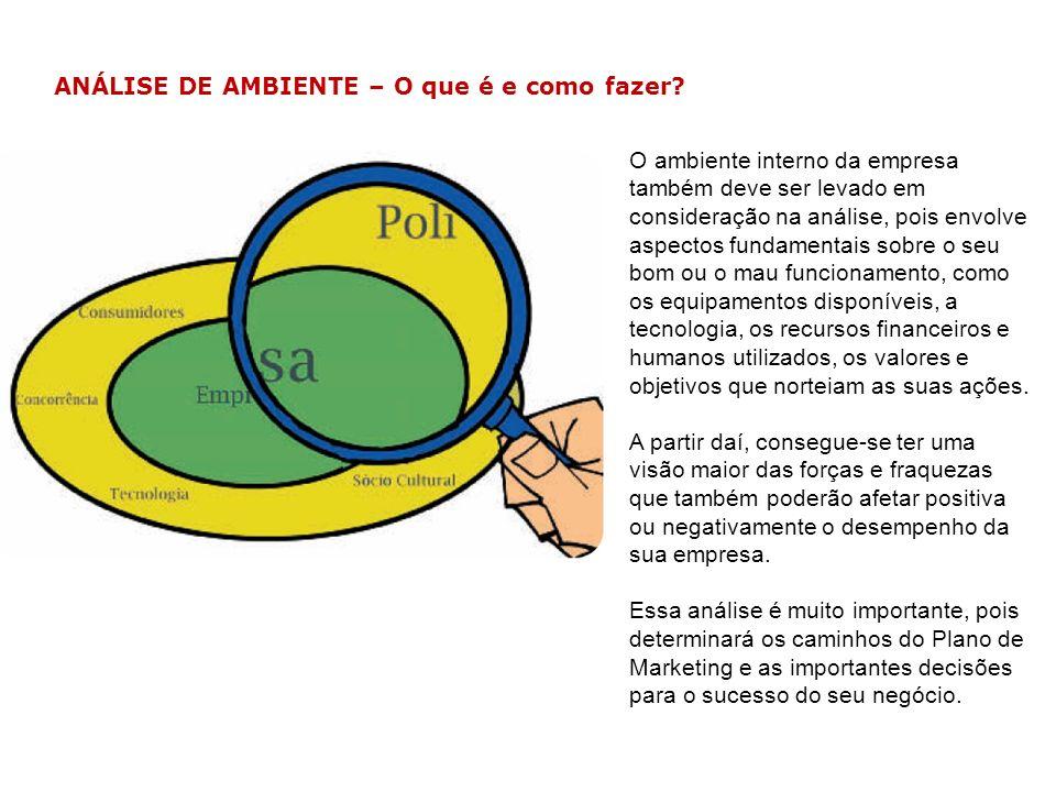 ANÁLISE DE AMBIENTE – O que é e como fazer.