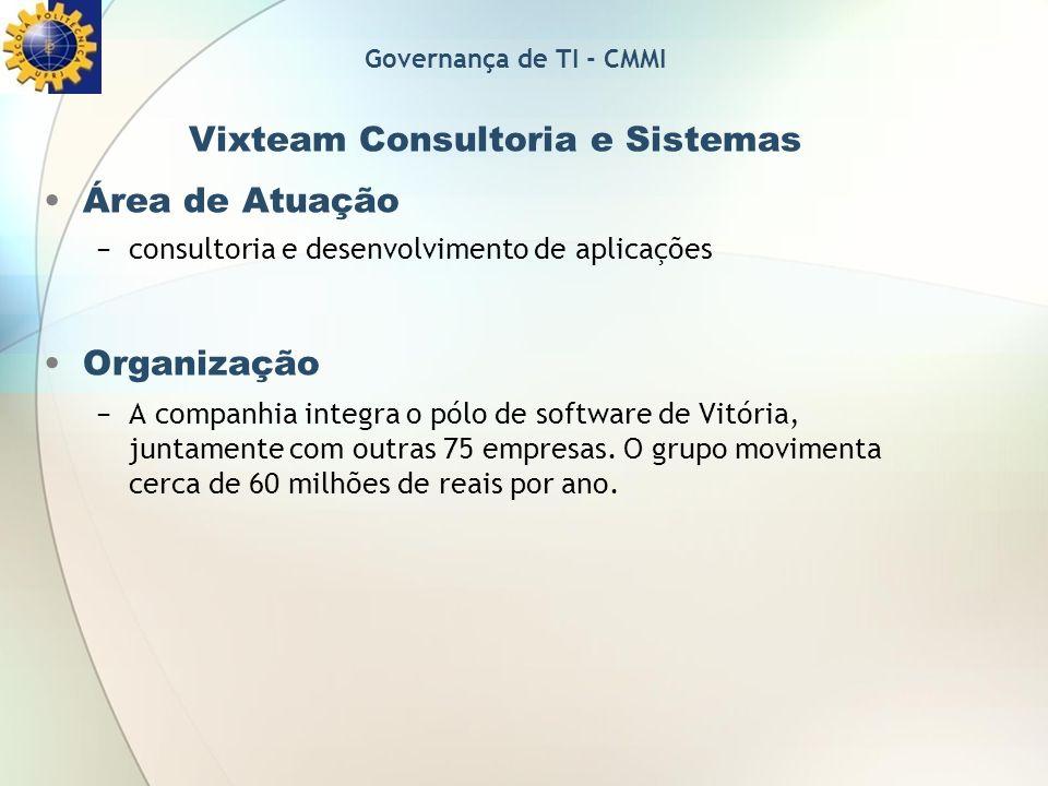 Vixteam Consultoria e Sistemas Área de Atuação consultoria e desenvolvimento de aplicações Organização A companhia integra o pólo de software de Vitór