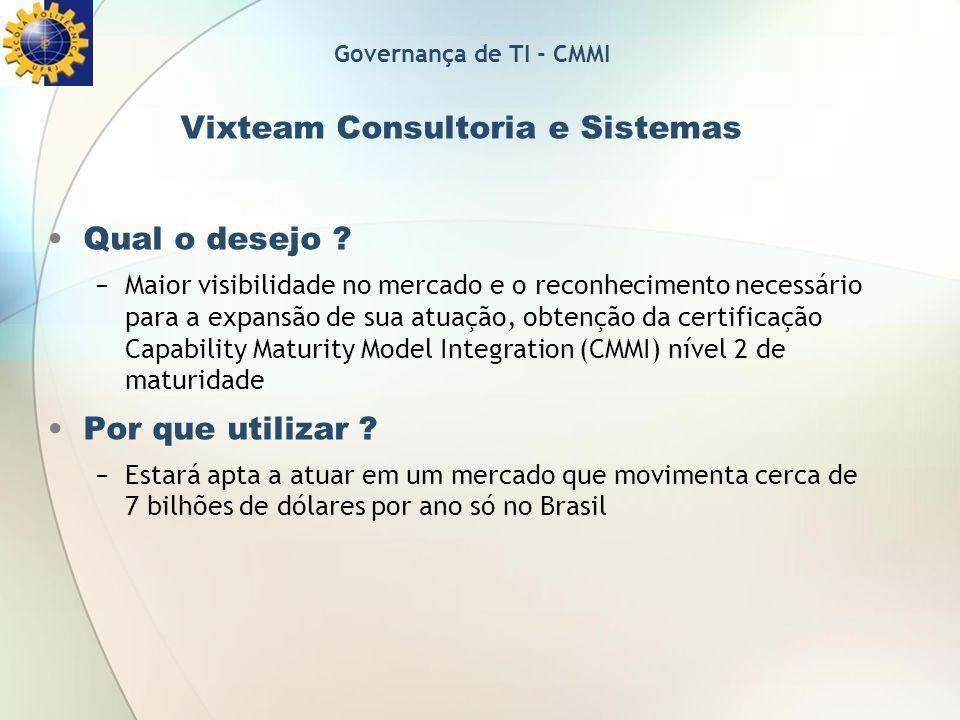 Vixteam Consultoria e Sistemas Qual o desejo ? Maior visibilidade no mercado e o reconhecimento necessário para a expansão de sua atuação, obtenção da