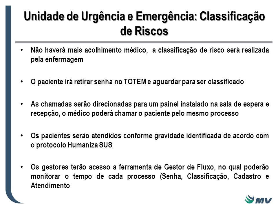 Unidade de Urgência e Emergência: Classificação de Riscos Não haverá mais acolhimento médico, a classificação de risco será realizada pela enfermagem