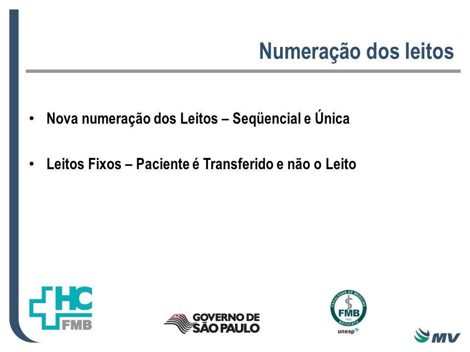 Numeração dos leitos Nova numeração dos Leitos – Seqüencial e Única Leitos Fixos – Paciente é Transferido e não o Leito