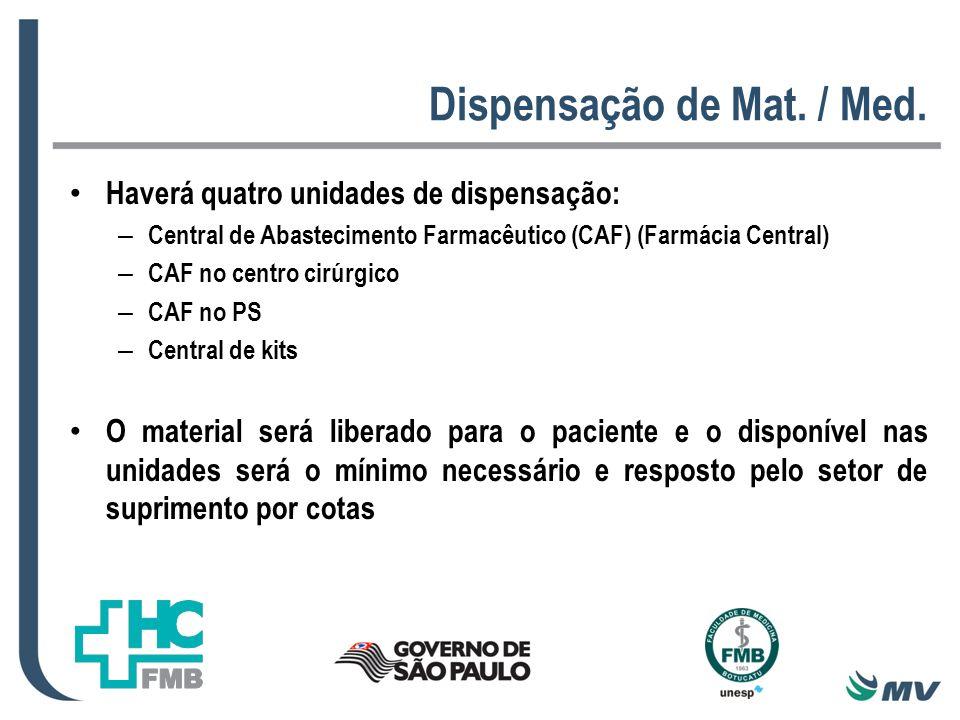 Dispensação de Mat. / Med. Haverá quatro unidades de dispensação: – Central de Abastecimento Farmacêutico (CAF) (Farmácia Central) – CAF no centro cir