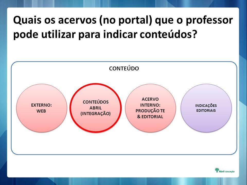 Quais os acervos (no portal) que o professor pode utilizar para indicar conteúdos? CONTEÚDO INDICAÇÕES EDITORIAIS CONTEÚDOS ABRIL (INTEGRAÇÃO) ACERVO